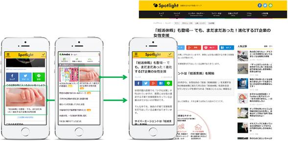 サイバーエージェント バイラル・キュレ-ションメディアを活用した広告商品の販売開始